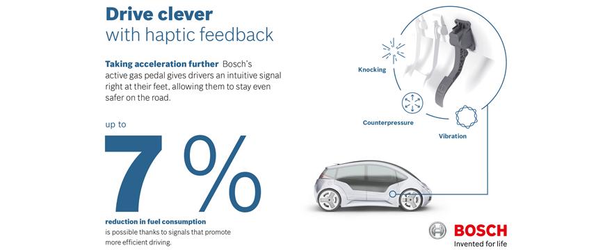 Bosch acelerador ativo