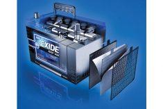 """Autozitânia: """"Os desafios das baterias são a longevidade e fiabilidade"""""""