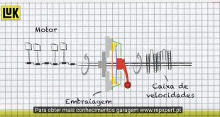 Como funciona a embraiagem autoajustável da LuK? (com vídeo)