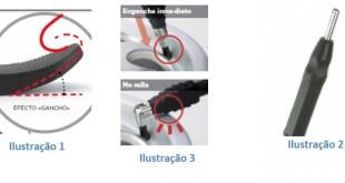 Novo Kit de Inovação para pneus da Altaroda