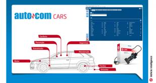 Iberequipe disponibiliza atualização do Autocom