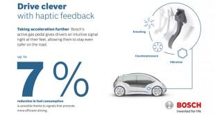 Bosch: O pedal do acelerador torna-se inteligente