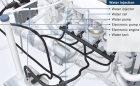 Como funciona o sistema de injeção de água da Bosch (com vídeo)