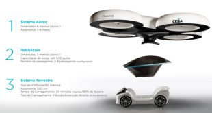 "CEiiA apresenta projeto de ""carro-drone"" para 2022"