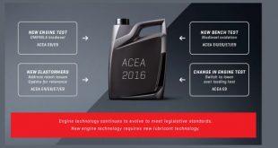 Tudo sobre as novas normas e especificações da ACEA 2016