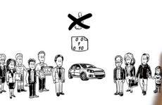 A importância do carros conectados para as oficinas independentes (video)