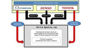 Mazda, Denso e Toyota coperam para os veículos elétricos