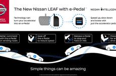 Novo Nissan LEAF com e-Pedal chega em setembro (Vídeo)