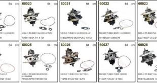 Novos componentes para reparação de turbos da Meat & Doria