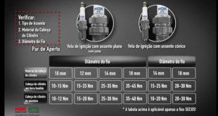 Correta instalação e pares de aperto para as velas de ignição (video técnico)