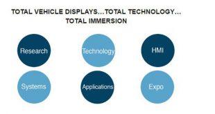 PPG apresenta tecnologia de revestimento para o futuro
