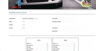 ANECRA disponibiliza simulador de ISV e IUC online