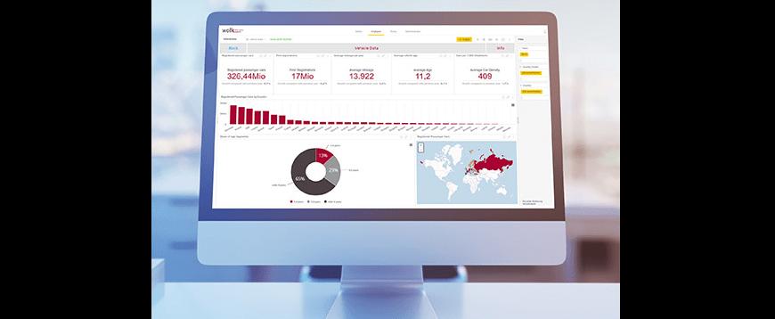 Wolk After Sales Experts lança base de dados online